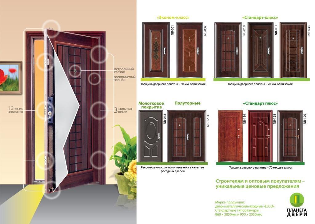 каталог русских входных дверей