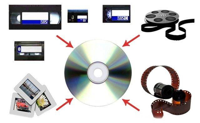 Как записать аудио cd