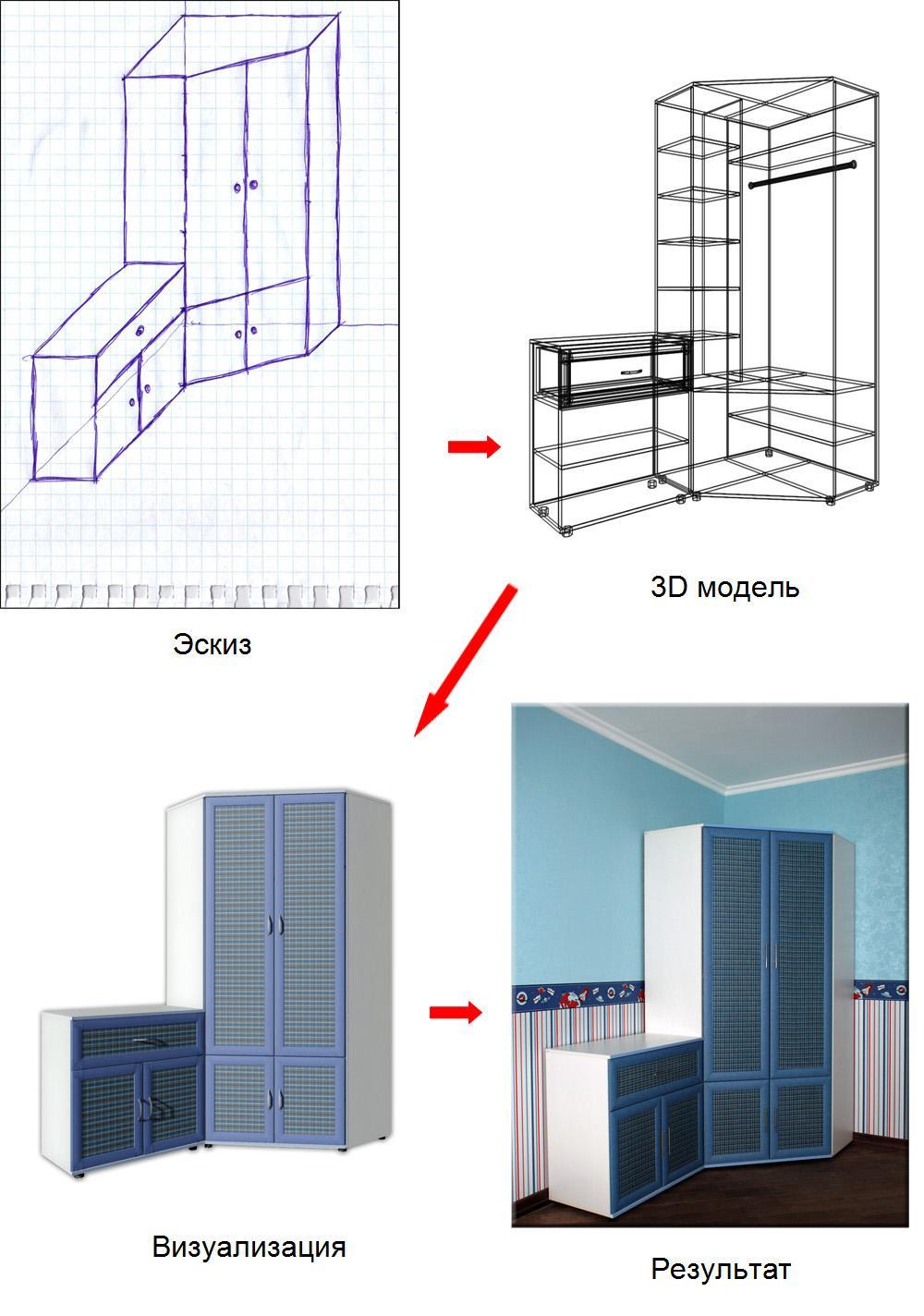 Продаю корпусная мебель на заказ в москве - барахолка бебибл.