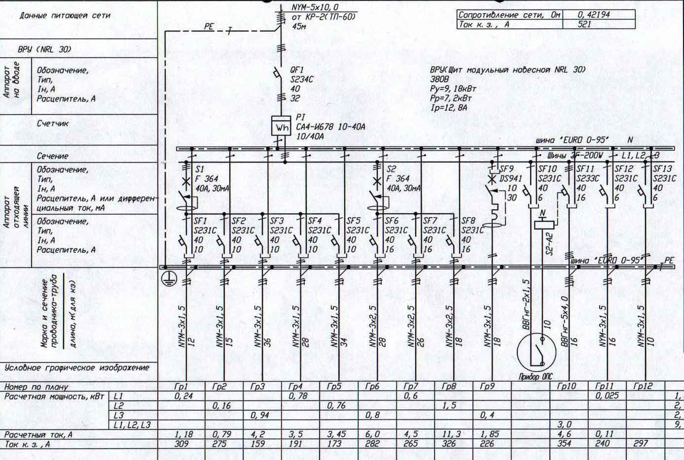 Должностная Инструкция Инженера Слаботочных Сетей